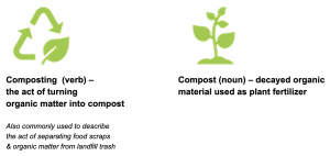 composting explained